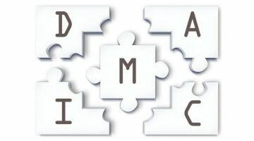 Metoda Six Sigma